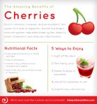 Cherries FINAL