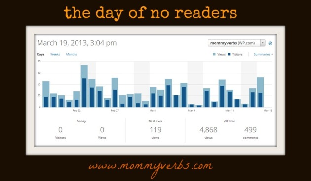 no readers